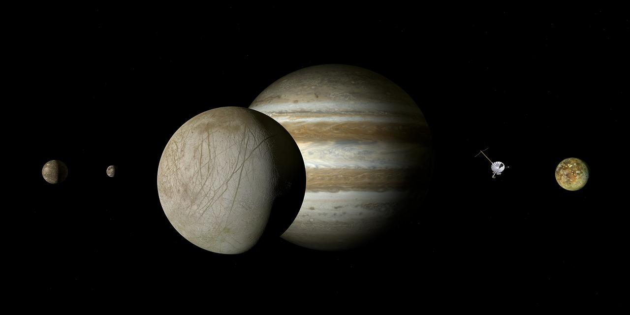 Jupiter Monde